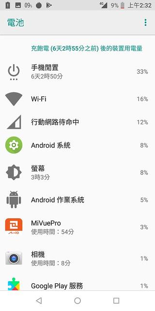 Zenfone Max Pro M1 5000mAh 大電量使用心得 - 32