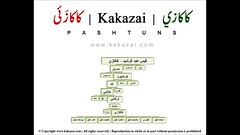 Kakazai Pashtuns Background in Pashto - 1