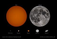 Solar System Tour - June 2018 (eaglekepr) Tags: jupiter mars mercury saturn venus eclipse moon planets sky solar sun system canoneos7d celestronnexstarevolution82000mmf10