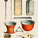 Kjokken (1850) published in Copenhagen, a vintage collection of kitchenware. Digitally enhanced from our own antique chromolithograph.