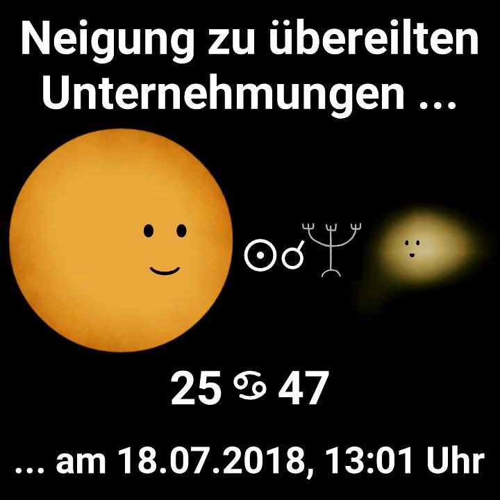 Sonne Konjunktion Prokyon