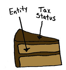 01 cake (Sustainable Economies Law Center) Tags: janelleorsi cake entity tax