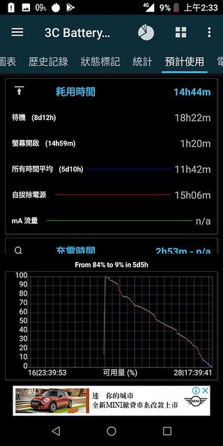 Zenfone Max Pro M1 5000mAh 大電量使用心得 - 37