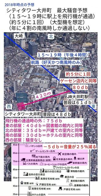 大 井町 ゲーセン