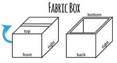 Diagram of what the Fabric Box Cover looks like (osiristhe) Tags: illustrator howto sewing
