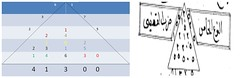 Matraki2 (skaradogan) Tags: matrakçı nasuh ottoman polymath minyatür