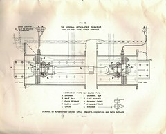 THE GOODALL ARTICULATED DRAWGEAR FOR LOCOMOTIVES (Original catalogue, 1920/30s) (HISTORICAL RAILWAY IMAGES) Tags: goodall catalogue steam locomotive train railway