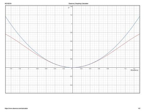 Desmos Graphing Calculator image