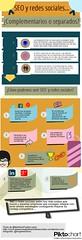 Herramientas de analítica web ¿cuáles son las mejores y para qué sirven? (iebschool) Tags: herramientas de analítica web ¿cuáles son las mejores y para qué sirven
