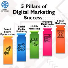 5 Pillars of Digital Marketing Success (wampinfotech) Tags: digitalmarketingcompany seo socialmediamarketing mobilemarketing emailmarketing multimediachannel