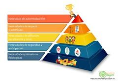 piramide-de-maslow (Miguel Ángel Muñoz Serrano) Tags: