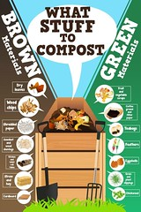 """Composting is a great way to recycle bits and pieces, that we would normally throw into the trash, into beautiful """"black gold"""". Composting for beginners can be easy. As a beginner, it might seem complicated to know what to compost! (Home Decor and Fashion) Tags: be beautiful beginner beginners bits black can complicated compost composting easy… for gold great is it know might normally pieces recycle seem that throw trash way we what would"""