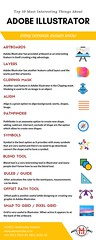 Top 10 Most Interesting Things About Adobe Illustrator Every Designer Should Know (admec) Tags: adobeillustrator adobeillustratorcourses adobeillustratorclasses graphicdesigninstitute graphicdesign