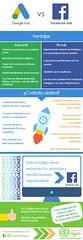 Infografia-google-vs-facebook-ads (Miguel Ángel Muñoz Serrano) Tags: