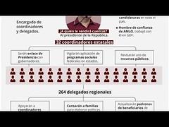 Sánchez Cordero y Márquez Colín hablan con El Bronco sobre futuro de Nuevo León (HUNI GAMING) Tags: sánchez cordero y márquez colín hablan con el bronco sobre futuro de nuevo león
