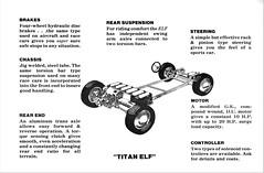 1976 Titan Elf (aldenjewell) Tags: 1976 titan elf electric kit car brochure