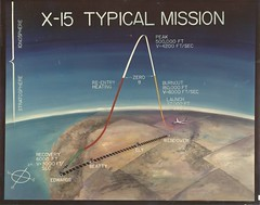 X15_v_c_o_ASF (unnumbered, typical mission, ca. 1959/60?) (apollo_4ever) Tags: parabolicflight peteknight robertmwhite josephawalker miltonothompson robertarushworth forrestspetersen johnbmckay williamjknight joehengle williamhdana scottcrossfield neilaarmstrong michaeljadams experimentalaircraft xplane rocketpoweredaircraft northamericanx15 flightpath anscosafetyfilm glossyphoto spacerace highaltitudeaircraft reentry reentryheating eafb edwardsairforcebase ionosphere stratosphere zerog nb52b x15program b52 rightstuff testflight spaceplane hypersonic hypersonicaircraft pushingtheenvelope northamericanaviation x15spaceplane x15