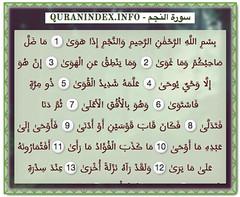 Browse, Read, Listen, Download and Share #Surah An-Najm [53] @ https://quranindex.info/surah/an-najm #Quran #Islam (Quranindex.info) Tags: islam quran reciters surahs topics verses