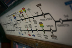 Northern Line Map (Alexander Jones - Documentary Photography) Tags: documentary photography london underground transport museum 1938 rolling tube stock amersham north west berkshire railway train trains nikon d5200