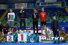 Costa Rica Taekwondo Open 2018