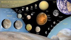 Moons of the Solar System To Scale (Kevin M. Gill) Tags: moons space solarsystem planets infographic science poster