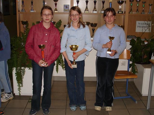 DKL 2005-06 Drska Novo mesto 012