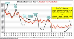 """How Long Til All Hell Breaks Loose"": This Is Now The Strongest Ever Rally During A Fed Tightening Cycle (smctweeter) Tags: bull crushing historical just keeps longest market records stock the"