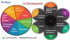 ui development training in Bnagalore (3) (babubala1) Tags: web development training bangalore python bnagalore