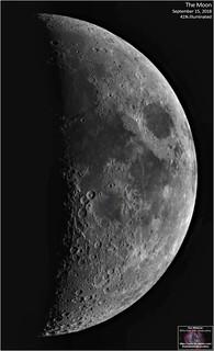 The Moon - September 15, 2018