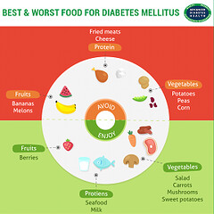 diabetes (advdiabetes) Tags: sugar reducer supplements new york diabetes type 1 medication 2