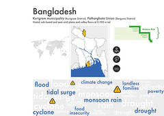 Bangladesh Case Study - page 1 (Zoï Environment Network) Tags: wocat land management sustainable graph graphic diagram chart casestudy country issue water degradation problem environment ecology risk kurigram patharghata barguna flood rain surge monsoon drought poverty climatechange landless cyclone food tidal asia bangladesh