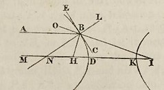This image is taken from Page 105 of The elements of optics: designed for the use of students in the university (Medical Heritage Library, Inc.) Tags: geometrical optics wellcomelibrary ukmhl medicalheritagelibrary europeanlibraries date1818 idb29298088