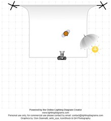 wcowley_lightingdiagram2 (wctres) Tags: