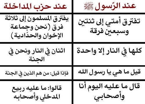 الفرق بين المسلمين والمداخلة