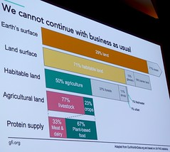 36% of Habitable Land on Earth is for Meat (jurvetson) Tags: synbiobeta 2018 synthetic biology gmo conference clean meat gfi liz specht good food institute memphis meats
