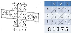 Matraki1 (skaradogan) Tags: matrakçı nasuh ottoman polymath minyatür