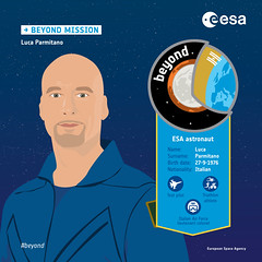 Beyond mission infographic (europeanspaceagency) Tags: esa europeanspaceagency space universe cosmos spacescience science spacetechnology tech technology humanspacefllight lucaparmitano beyond iss internationalspacestation astronaut