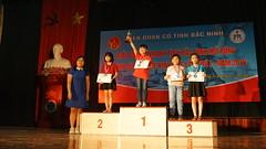 DSC00272 (Nguyen Vu Hung (vuhung)) Tags: