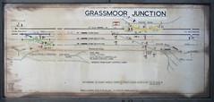 Grassmoor Junction (P Way Owen) Tags: grassmoor junction signalbox diagram