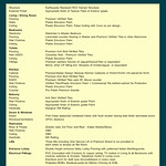 ambika-florence-park-specifications