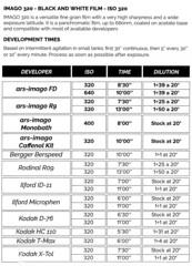 Ars Imago 320 development chart (Arne Kuilman) Tags: arsimago imago320 development developmentchart times chart info overview developers film panchromatic 120 iso kodak ilford ontwikkeling ontwikkelaars