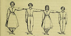 This image is taken from Page 15 of Watson's manual of calisthenics : a systematic drill-book without apparatus, for schools, families, and gymnasiums. With music to accompany the exercises ... (Medical Heritage Library, Inc.) Tags: calisthenics wellcomelibrary ukmhl medicalheritagelibrary europeanlibraries date1864 idb28078950