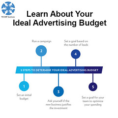 Learn About Your Ideal Advertising Budget (Wampinstitute) Tags: digitaltechnology digitalmarketingsuccess digitalmarketingstrategy advertising wamp wampinstitute