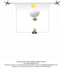 wcowley_lightingdiagram1 (wctres) Tags: