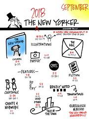 2018 New Yorker Gender Tally: September (jeschnotes) Tags: fem2 gender thenewyorker jessicaesch esch genderavenger media mediastudies tally newyorker womenwhodraw