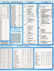 Ipswich Town vs Grasshoppers Zurich - 1979 - Page 11 (The Sky Strikers) Tags: ipswich town grasshopper club zurich grasshoppers uefa cup portman road official match day magazine 25p