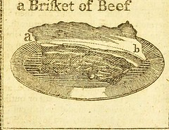 This image is taken from Page 44 of The honours of the table, or, rules for behavior during meals : with the whole art of carving, illustrated by a variety of cuts. Together with directions for going to market, and for the choice of provisions. To which i (Medical Heritage Library, Inc.) Tags: grocery shopping table etiquette carving meat etc leedsuniversitylibrary ukmhl medicalheritagelibrary europeanlibraries date1791 idb21530610