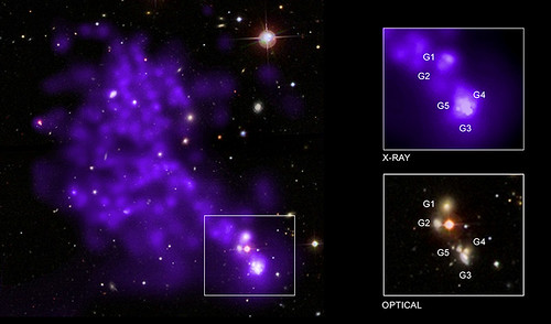 Abell 2142, Annotated and Excerpted