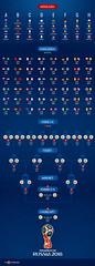 Kết quả và tỷ số bóng đá hôm nay 24/9/2018 (World Cup 2018) Tags: worldcup2018