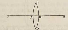 This image is taken from Page 83 of The elements of optics: designed for the use of students in the university (Medical Heritage Library, Inc.) Tags: geometrical optics wellcomelibrary ukmhl medicalheritagelibrary europeanlibraries date1818 idb29298088